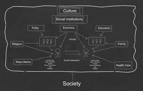 social 1